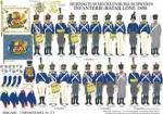 Mecklenburg: Infanterie-Bataillone 1808