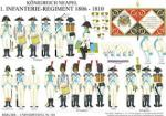 Neapel: 1. Infanterie-Regiment 1806-10